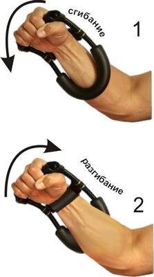 loctevou armrestling exercise